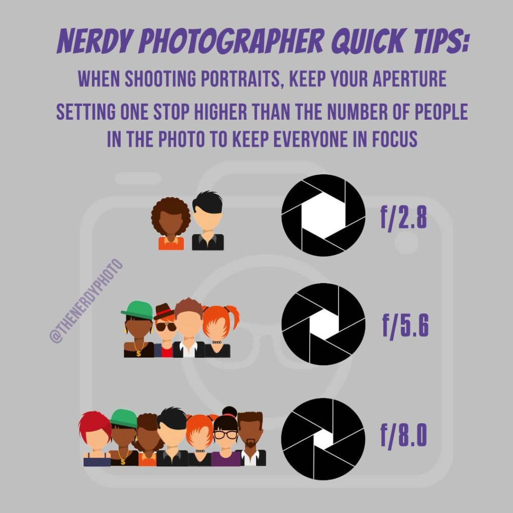 aperture settings group photos quick tips