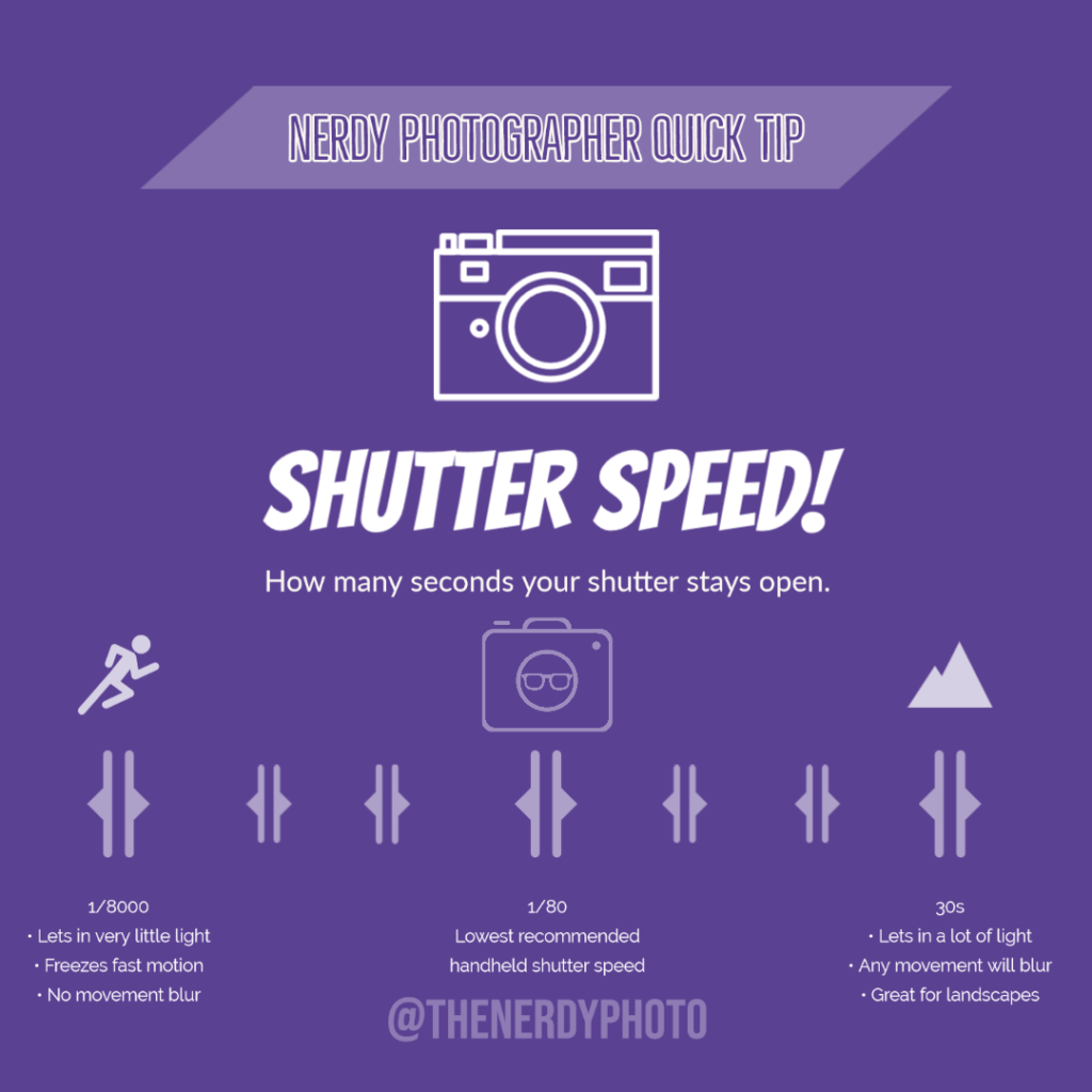 photography basics shutter speed
