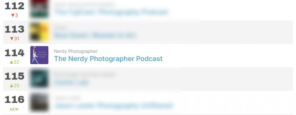photography podcast rankings advertise or sponsor photo podcast for photographers
