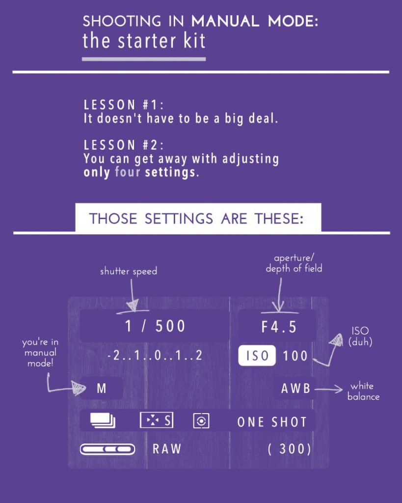 shooting photos taking pictures in manual mode infographic part one